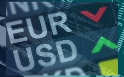EURUSD remains bullish against 1.1560